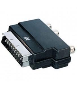 Adaptador euroconector a 3 RCA (in)