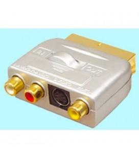 Adaptador euroconector a 3 RCA hembra y Hosiden 4 pin hembra