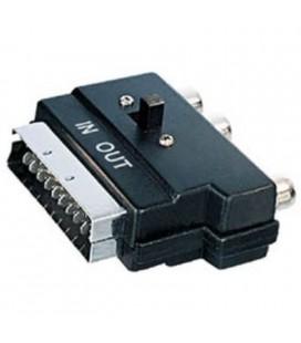 Adaptador de euroconector 3 RCA