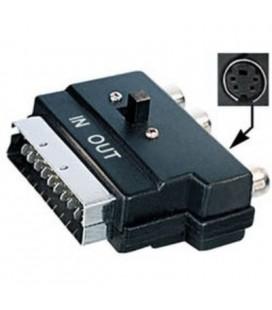 Adaptador euroconector a 3 RCA y Hosiden con interruptor