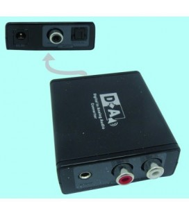 Convertidor audio de señ,al analógica a digital
